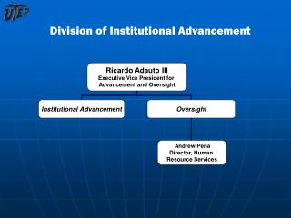 Division of Institutional Advancement