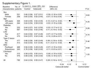 Supplementary Figure 1.
