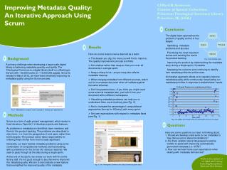 Improving Metadata Quality: An Iterative Approach Using Scrum
