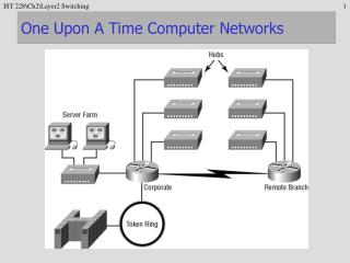 One Upon A Time Computer Networks