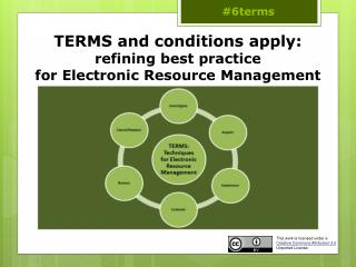 TERMS and conditions apply:  refining best practice for Electronic Resource Management