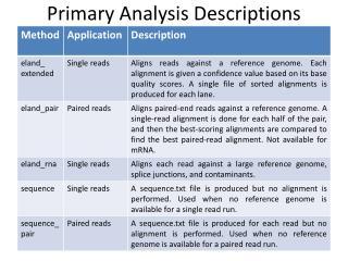 Primary Analysis Descriptions