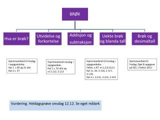 Hjemmearbeid til tirsdag i oppgaveboka: Kat 1  s.30 og 31 alle Kat.2 s. 37