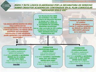 PLAN DE ESTUDIOS �ABOGADOS SIGLO XXI� 165 CREDITOS