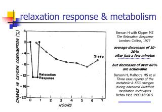 relaxation response & metabolism