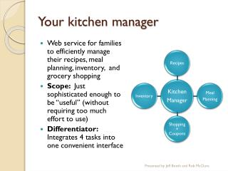 Your kitchen manager