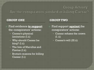 Group Activity: Are the conspirators justified in killing Caesar?