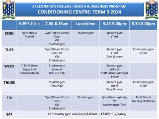 ST LEONARD'S COLLEGE: HEALTH & WELLNESS PROGRAM CONDITIONING CENTRE: TERM  3  2014