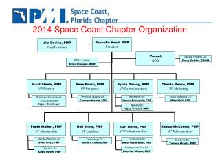 2014  Space Coast Chapter Organization