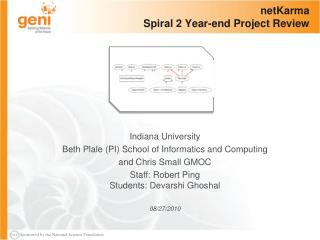 netKarma Spiral 2 Year-end Project Review