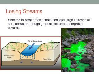 Losing Streams