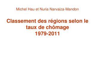 Michel Hau et Nuria Narvaiza-Mandon Classement des régions selon le taux de chômage  1979-2011