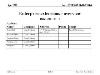 Enterprise extensions - overview
