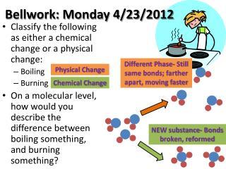 Bellwork: Monday 4/23/2012