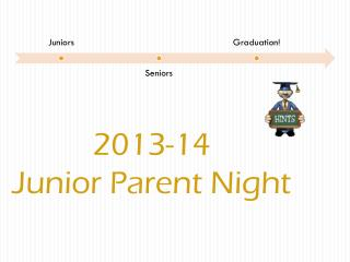 2013-14 Junior Parent Night