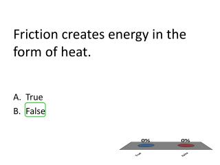 Friction creates energy in the form of heat.