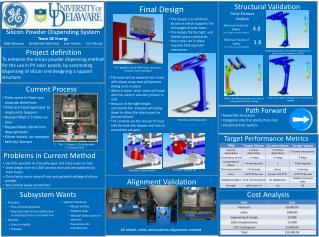 Silicon Powder Dispending System Team GE Energy