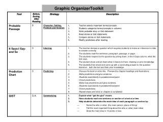Graphic  OrganizerToolkit