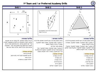 1 st  Team and / or Preferred Academy Drills