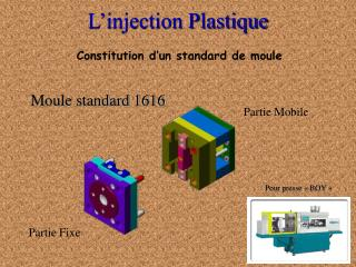 L�injection Plastique