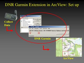 DNR Garmin Extension in ArcView: Set up