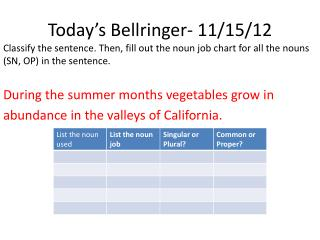 Today's  Bellringer - 11/15/12