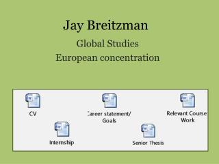 Jay  Breitzman