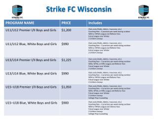 Strike FC Wisconsin