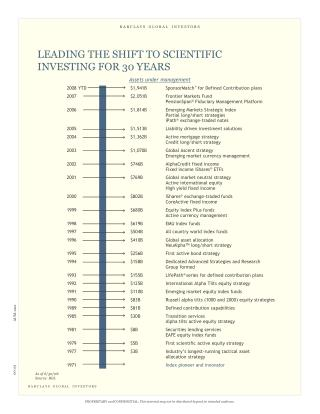 LEADING THE SHIFT TO SCIENTIFIC INVESTING FOR 30 YEARS