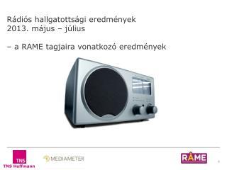 Rádiós hallgatottsági eredmények 2013. május – július  – a RAME tagjaira vonatkozó eredmények