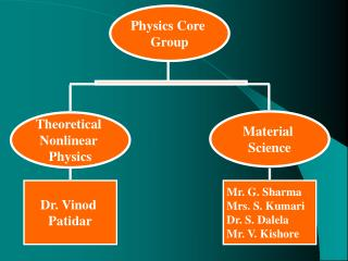 Physics Core  Group