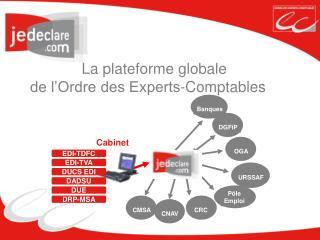 La plateforme globale  de l'Ordre des Experts-Comptables