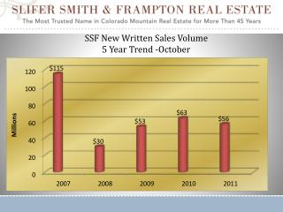 SSF New Written Sales Volume 5 Year Trend -October Land and Residential Source:  MLS  July 2011
