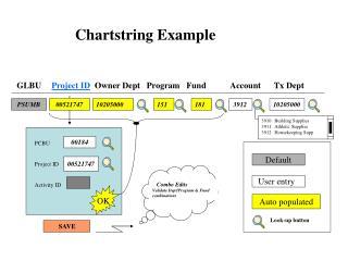 GLBU Project ID Owner Dept   Program Fund Account Tx Dept