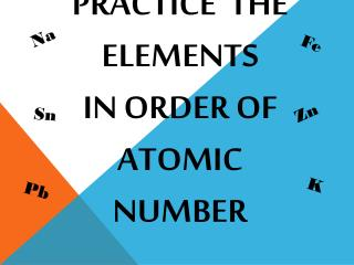 Practice  the Elements in order of Atomic Number