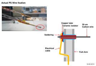 30 um  Carbon  wire