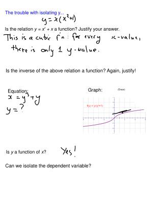 The trouble with isolating y...