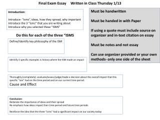 Final Exam Essay	Written in Class Thursday 1/13