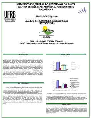 UNIVERSIDADE FEDERAL DO RECÔNCAVO DA BAHIA CENTRO DE CIÊNCIAS AGRÁRIAS, AMBIENTAIS E BIOLÓGICAS