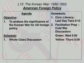 L15:  The Korean War: 1950-1953 American Foreign Policy
