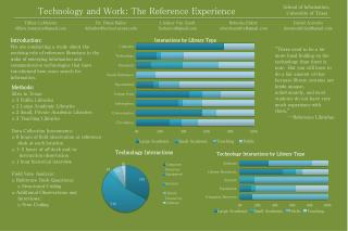 Technology and Work: The Reference Experience