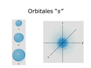 "Orbitales  "" s"""