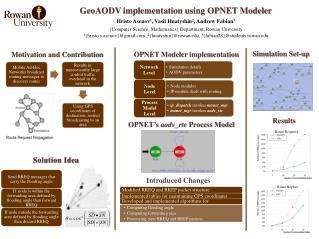 GeoAODV  implementation using OPNET Modeler Hristo Asenov 1 , Vasil Hnatyshin 2 , Andrew Fabian 3