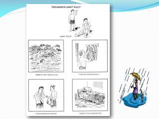 2.  PRILAKU HIDUP BERSIH DAN SEHAT ( PHBS )