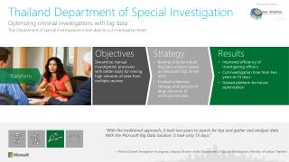 Thailand Department of Special  Investigation