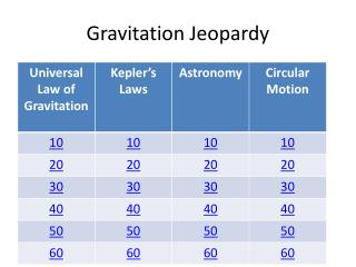 Gravitation Jeopardy