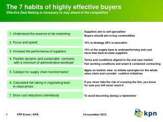 1. Understand the essence of de-marketing