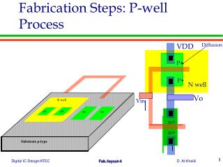 Fabrication Steps: P-well Process