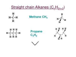 Straight chain Alkanes (C n H 2n+2 )