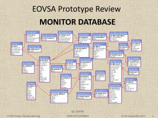 EOVSA Prototype Review MONITOR DATABASE